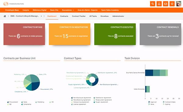 resumen de pantallas iSheets de HighQ